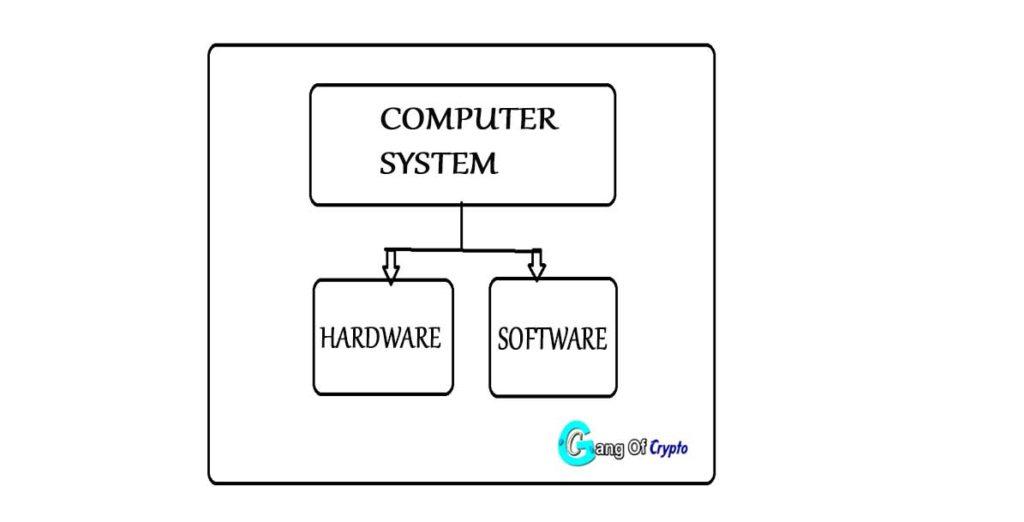 Computer-gang-of-crypto